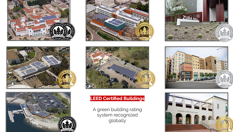 LEED buildings slide